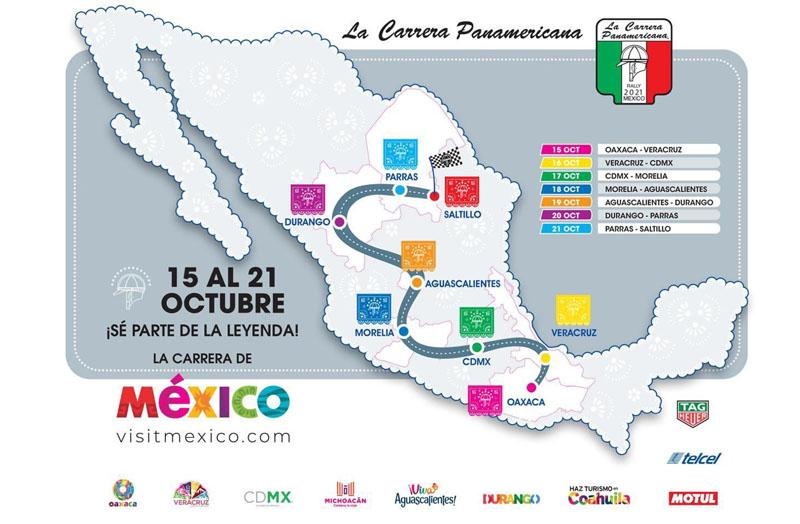 Carrera Panamericana mapa