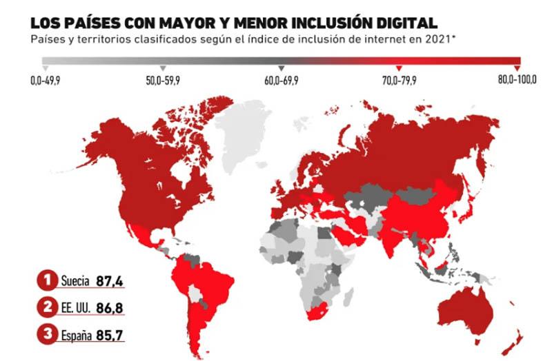 paises con mayor y menor influencia digital