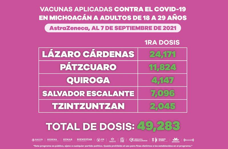 total de vacunas adultos