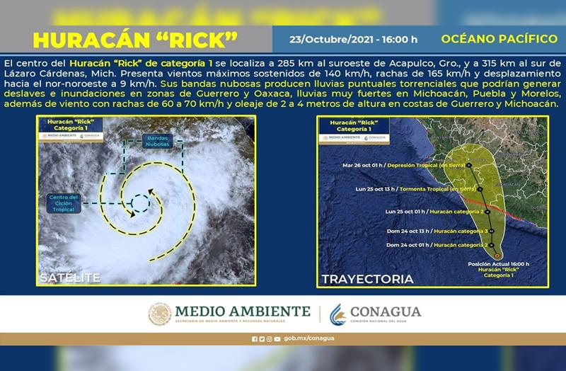 huracan RICK oct
